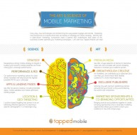 Infographic-Intelligent_Mobile_Marketing_by_Tapped(x50)